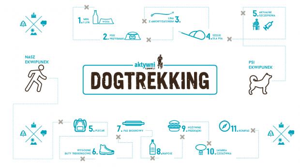 dogtrekking_info_g